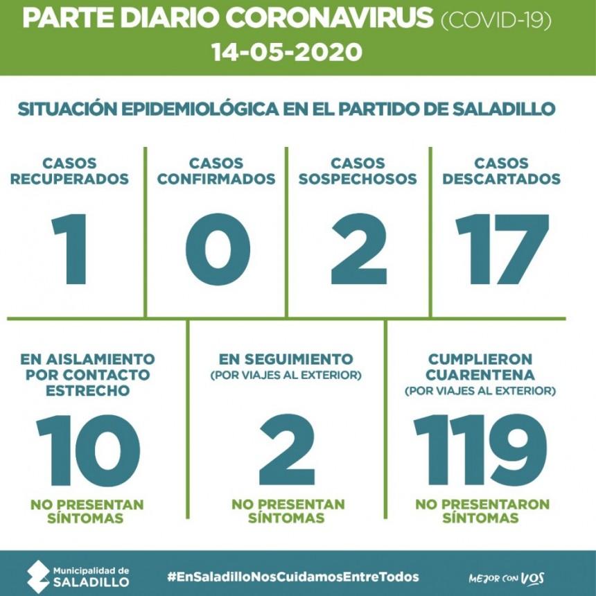 SALADILLO: PARTE DIARIO POR CORONAVIRUS 14/05/2020