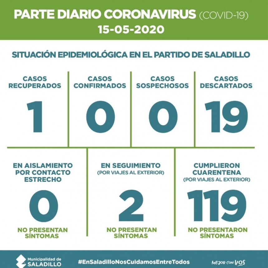 SALADILLO: SALADILLO: PARTE DIARIO POR CORONAVIRUS 15/05/2020
