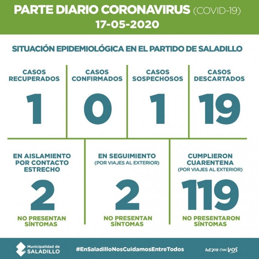 SALADILLO: PARTE DIARIO POR CORONAVIRUS 17/05/2020
