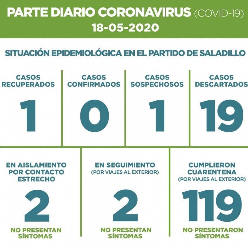 SALADILLO: PARTE DIARIO POR CORONAVIRUS 18/05/2020