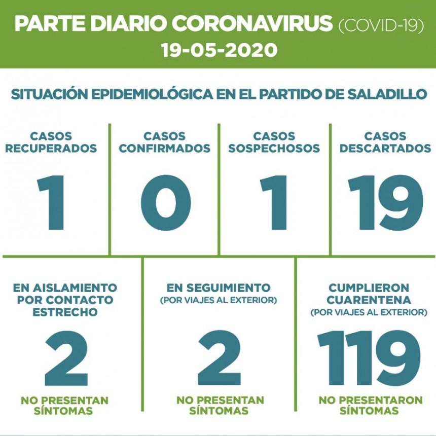 SALADILLO: PARTE DIARIO POR CORONAVIRUS 19/05/2020