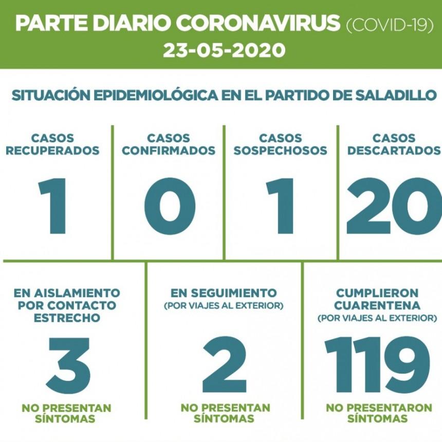 SALADILLO: PARTE DIARIO POR CORONAVIRUS 23/05/2020