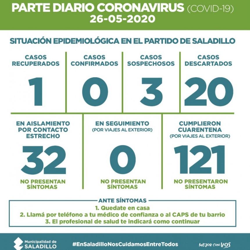 SALADILLO: PARTE DIARIO POR CORONAVIRUS 26/05/2020
