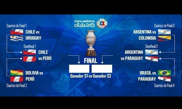 Día, hora y lugar de las semifinales de la Copa America 2015