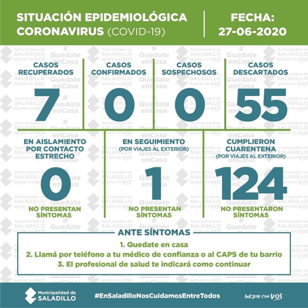 SALADILLO: SITUACIÓN EPIDEMIOLÓGICA EN SALADILLO al 27/6/2020