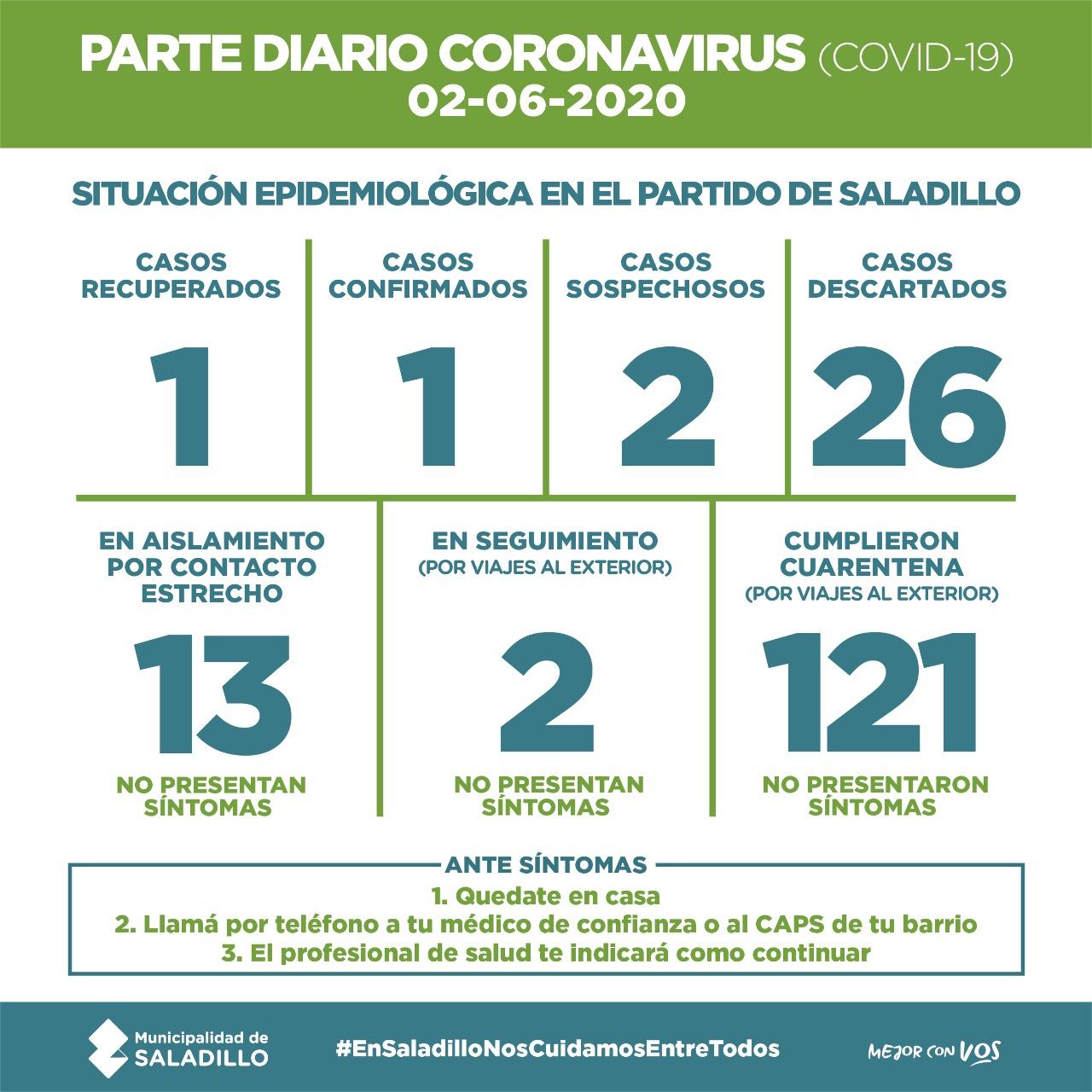 SALADILLO: PARTE DIARIO POR CORONAVIRUS 02/06/2020