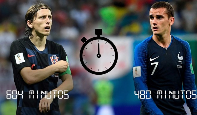 El reloj favorece a Francia