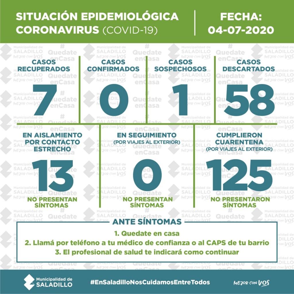 SITUACIÓN EPIDEMIOLÓGICA EN SALADILLO, ARGENTINA Y EL MUNDO al 04/07