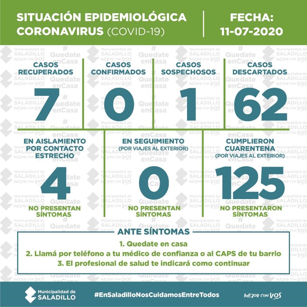 SITUACIÓN EPIDEMIOLÓGICA EN SALADILLO, ARGENTINA Y EL MUNDO al 11/07/20