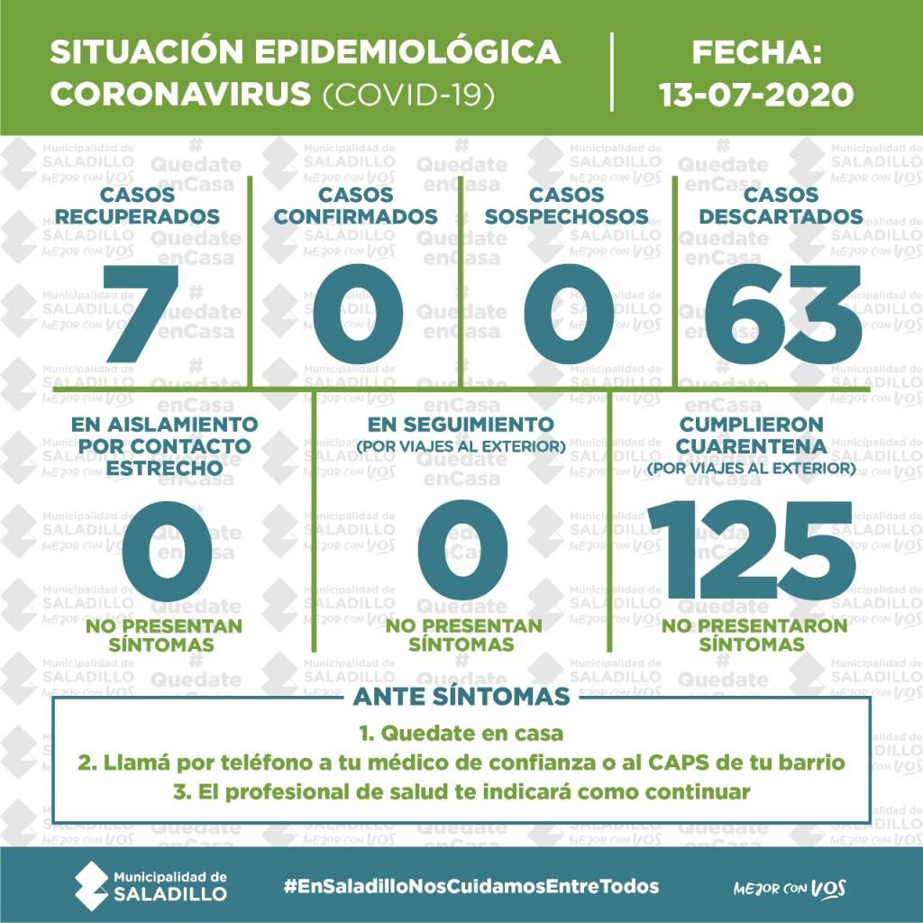 SITUACIÓN EPIDEMIOLÓGICA EN SALADILLO, ARGENTINA Y EL MUNDO al 13/7/2020