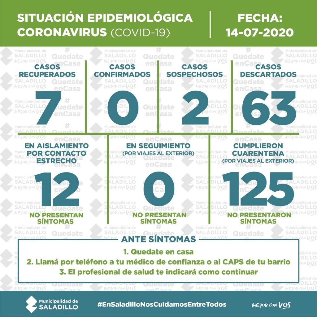 SITUACIÓN EPIDEMIOLÓGICA EN SALADILLO, ARGENTINA Y EL MUNDO al 14/07/20