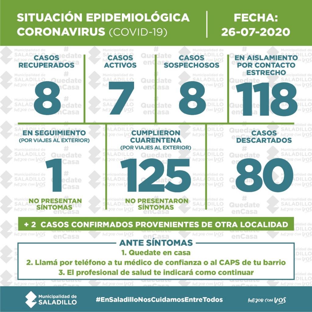 SITUACIÓN EPIDEMIOLÓGICA EN SALADILLO, ARGENTINA Y EL MUNDO al 26/07