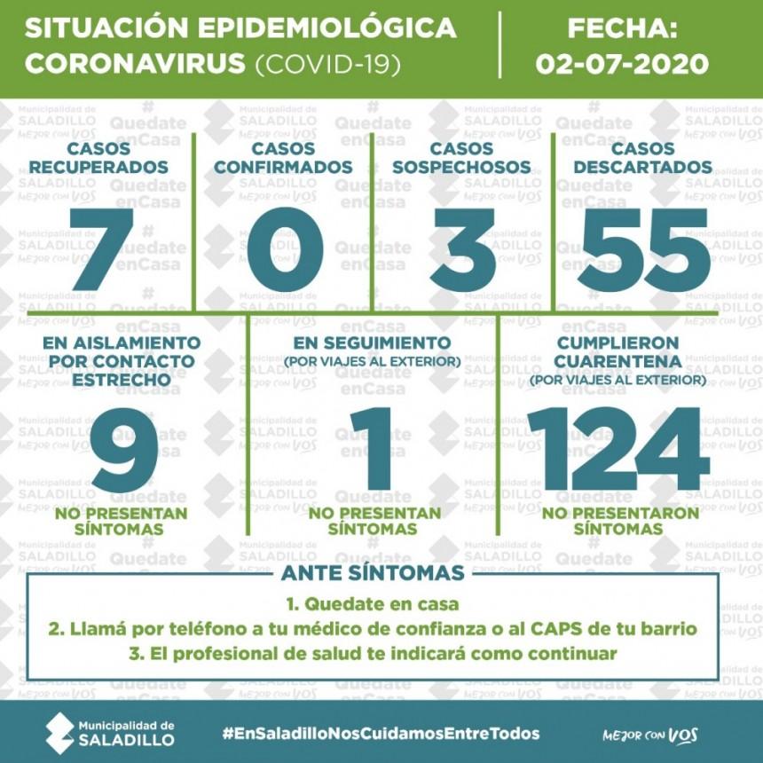 SITUACIÓN EPIDEMIOLÓGICA EN SALADILLO, ARGENTINA Y EL MUNDO al 02/7