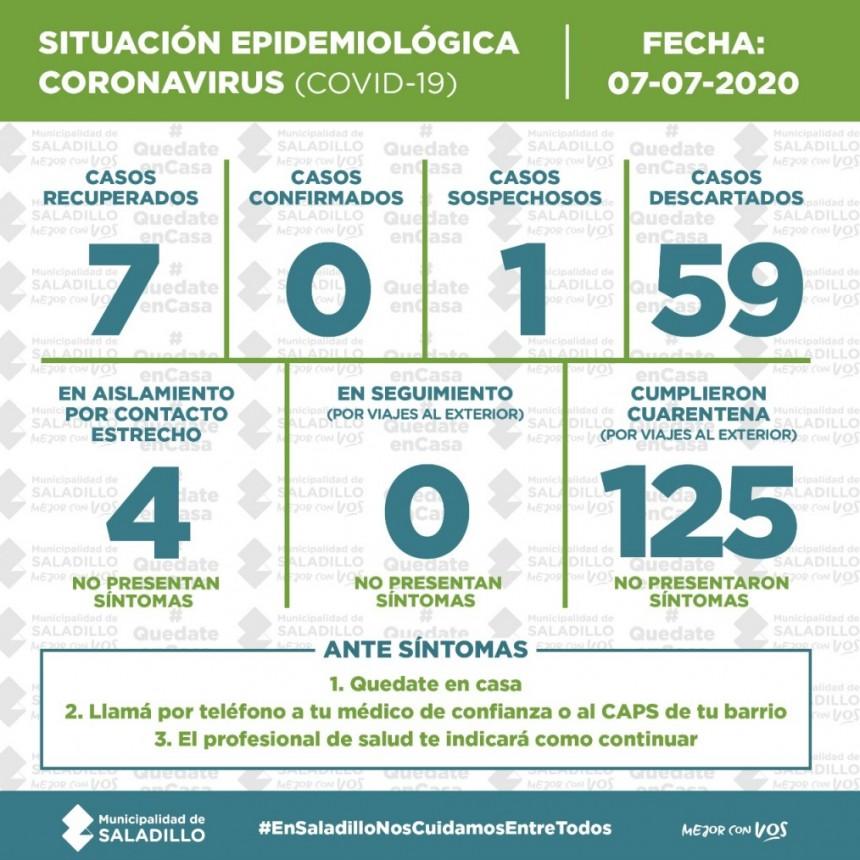 SITUACIÓN EPIDEMIOLÓGICA EN SALADILLO, ARGENTINA Y EL MUNDO