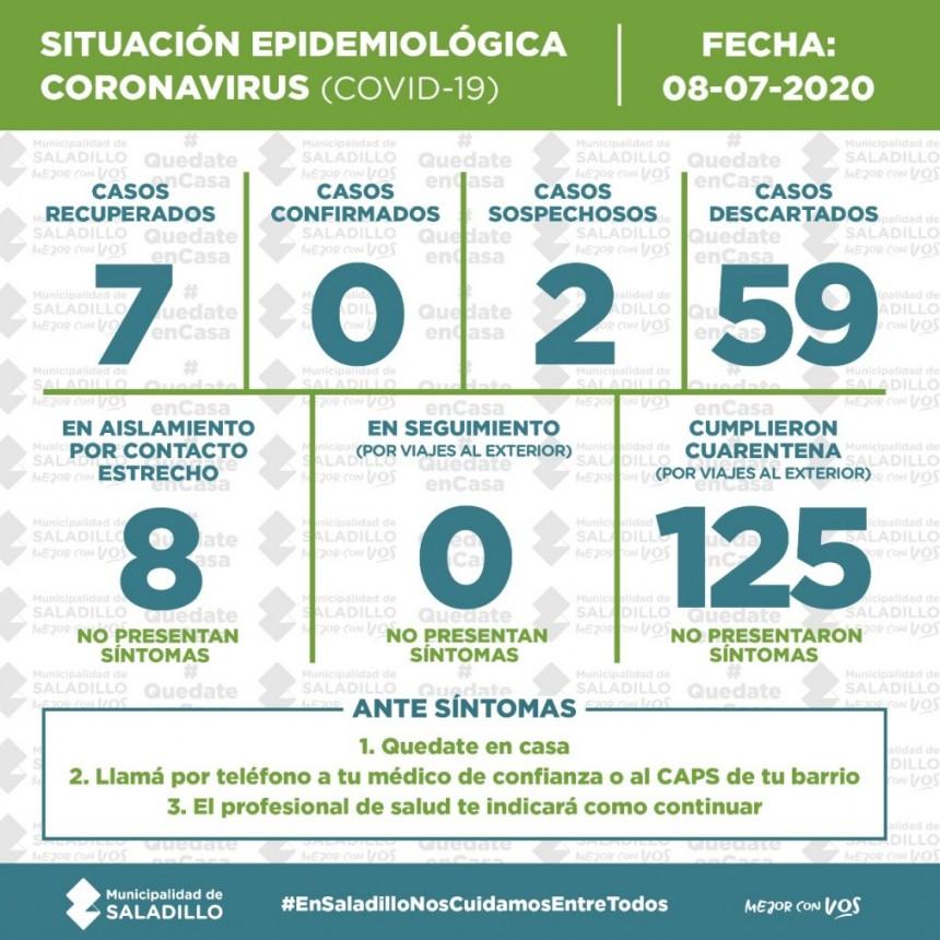 SITUACIÓN EPIDEMIOLÓGICA EN SALADILLO, ARGENTINA Y EL MUNDO al 08/07