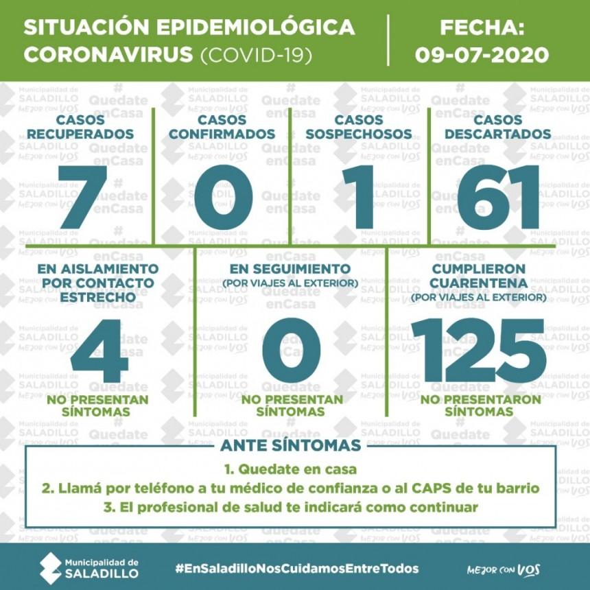 SITUACIÓN EPIDEMIOLÓGICA EN SALADILLO, ARGENTINA Y EL MUNDO al 09/07/2020