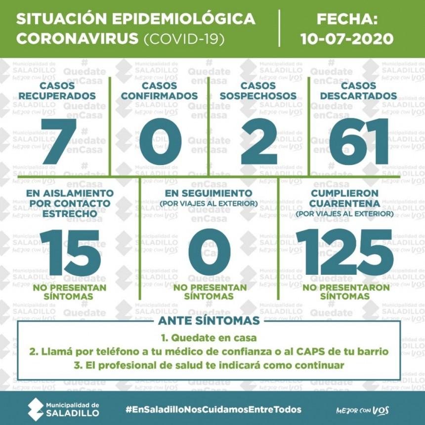 SITUACIÓN EPIDEMIOLÓGICA EN SALADILLO, ARGENTINA y EL MUNDO al 10/07/2020