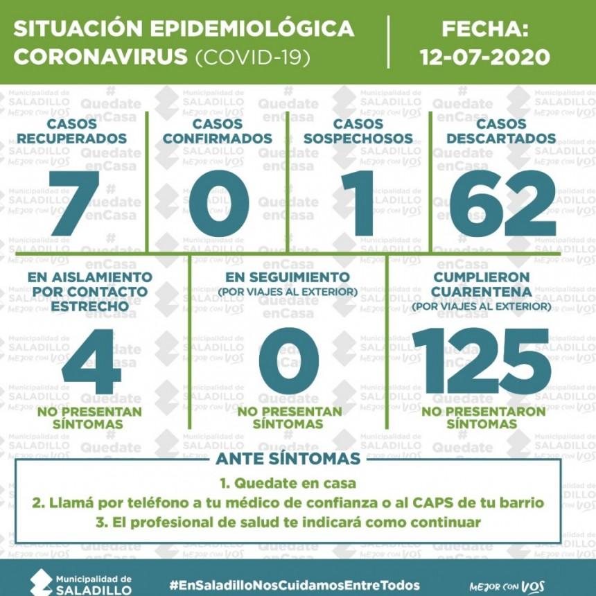 SITUACIÓN EPIDEMIOLÓGICA EN SALADILLO al 12/7/2020
