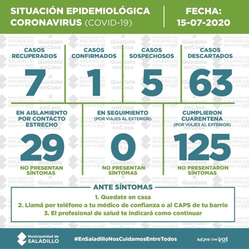 SITUACIÓN EPIDEMIOLÓGICA EN SALADILLO, ARGENTINA Y EL MUNDO al 15/7/20