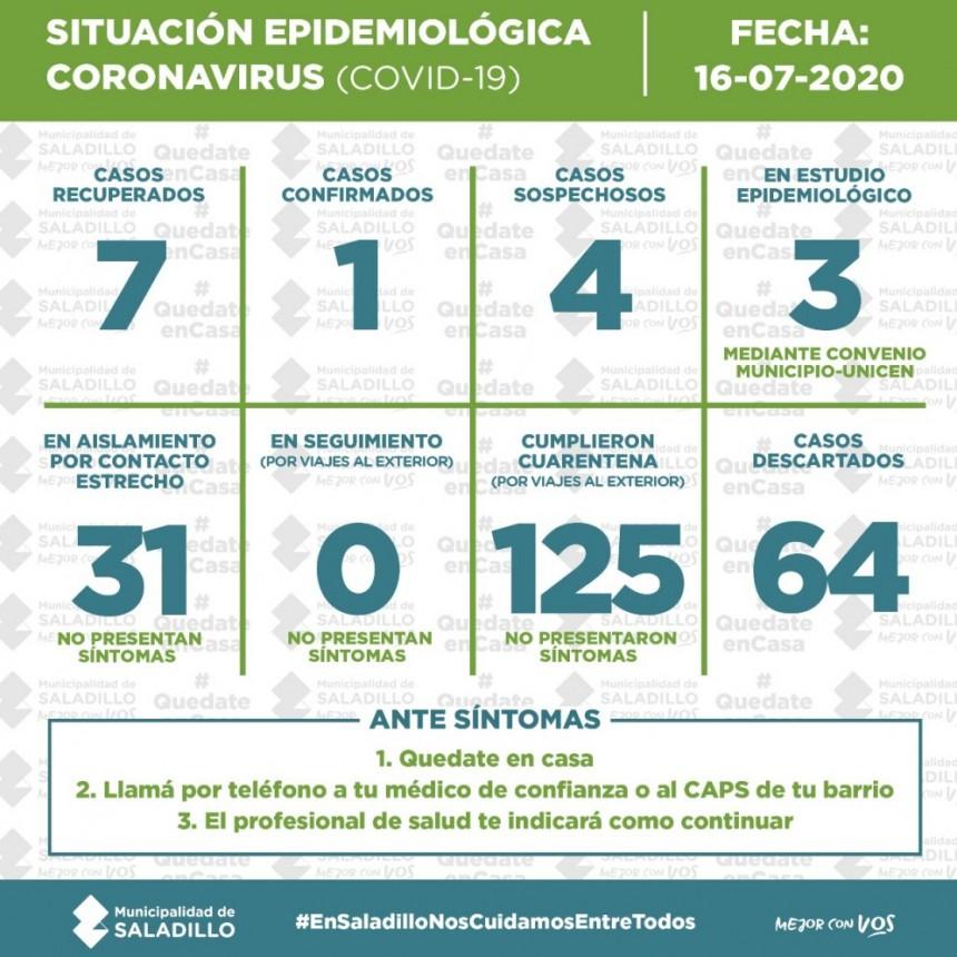 SITUACIÓN EPIDEMIOLÓGICA EN SALADILLO, ARGENTINA Y EL MUNDO al 16/7/20