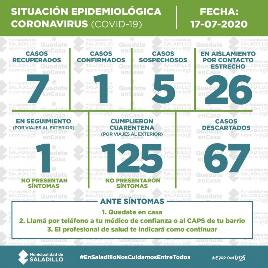 SITUACIÓN EPIDEMIOLÓGICA EN SALADILLO, ARGENTINA Y EL MUNDO al 17/7