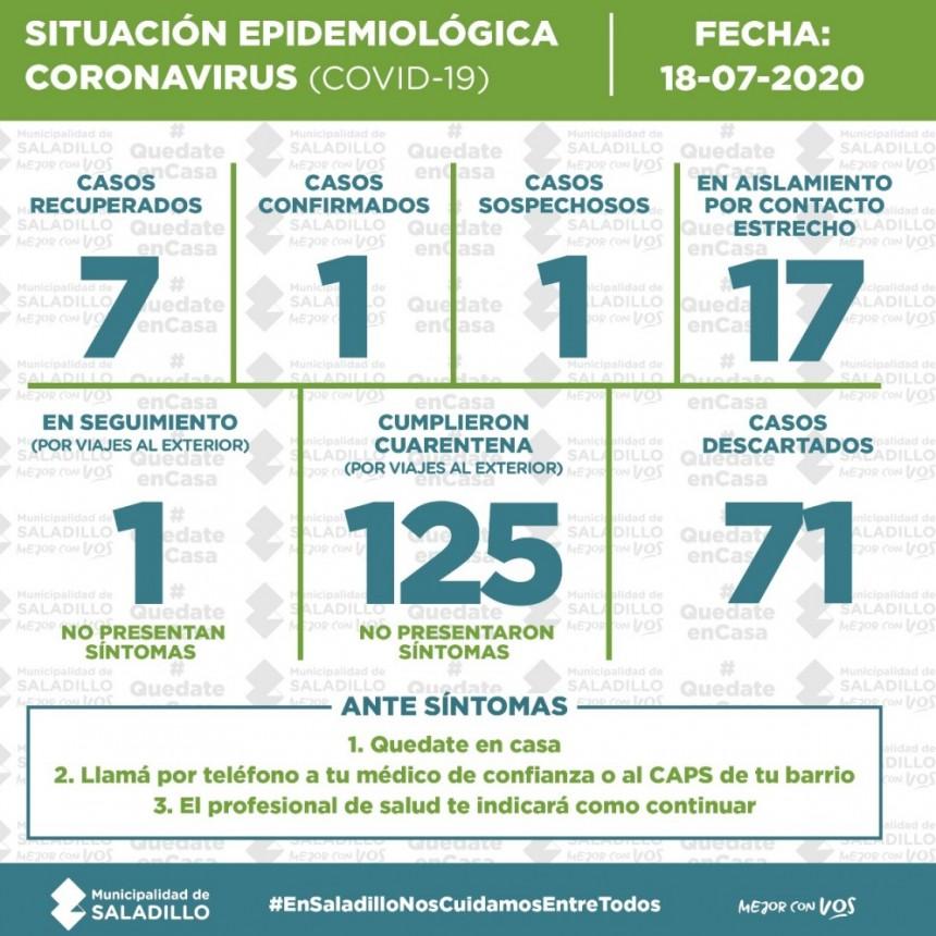 SITUACIÓN EPIDEMIOLÓGICA EN SALADILLO, ARGENTINA Y EL MUNDO al 18/7/2020