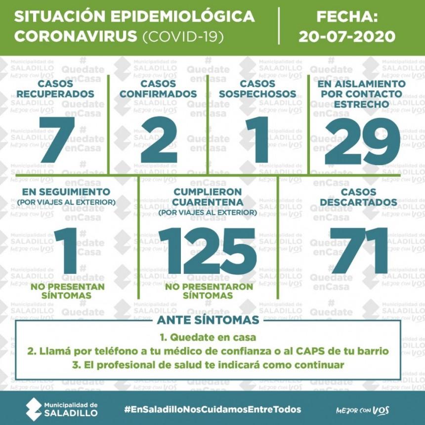 SITUACIÓN EPIDEMIOLÓGICA EN SALADILLO, ARGENTINA Y EL MUNDO al 20/07/2020