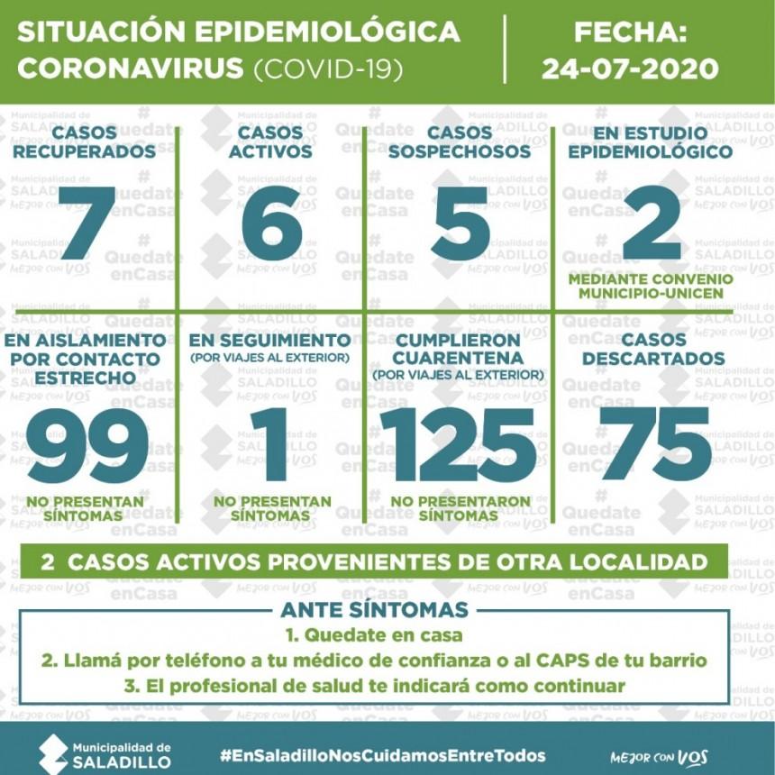 SITUACIÓN EPIDEMIOLÓGICA EN SALADILLO, ARGENTINA Y EL MUNDO al 24/07/20