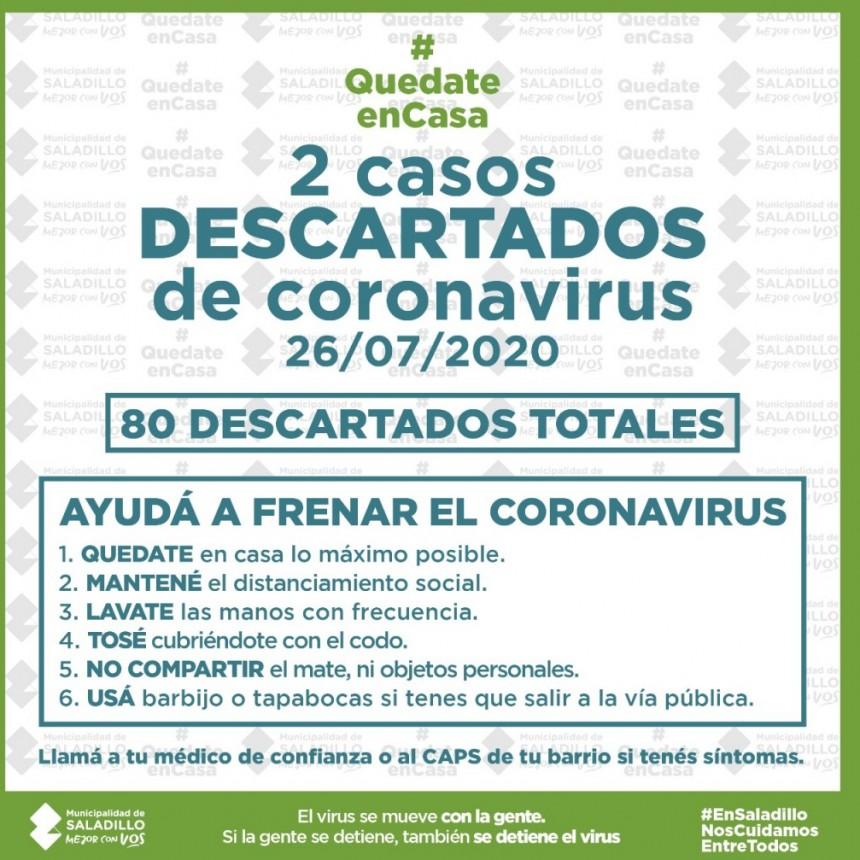 Saladillo, se confirman dos nuevos casos de COVID-19