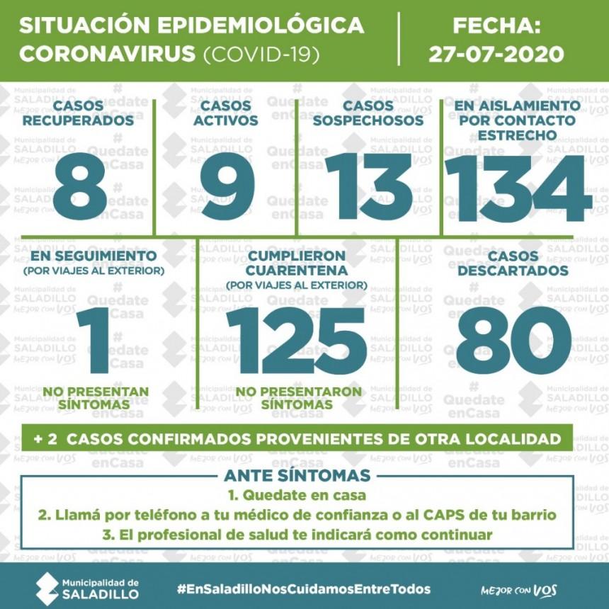 SITUACIÓN EPIDEMIOLÓGICA EN SALADILLO, ARGENTINA Y EL MUNDO al 27/07