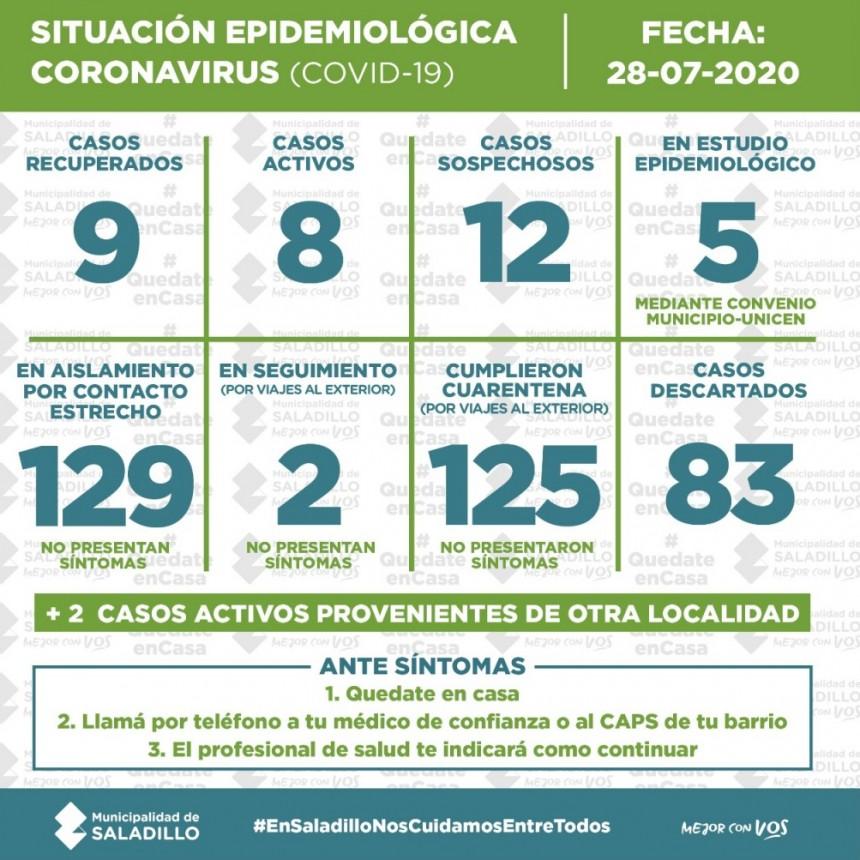 SITUACIÓN EPIDEMIOLÓGICA EN SALADILLO, ARGENTINA Y EL MUNDO al 28/07