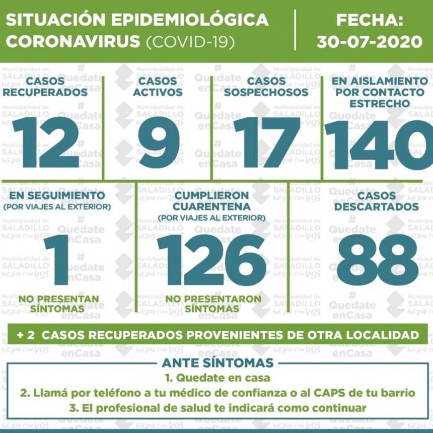 SITUACIÓN EPIDEMIOLÓGICA EN SALADILLO, ARGENTINA Y EL MUNDO al 30/07