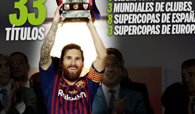 Messi, el más ganador de la historia