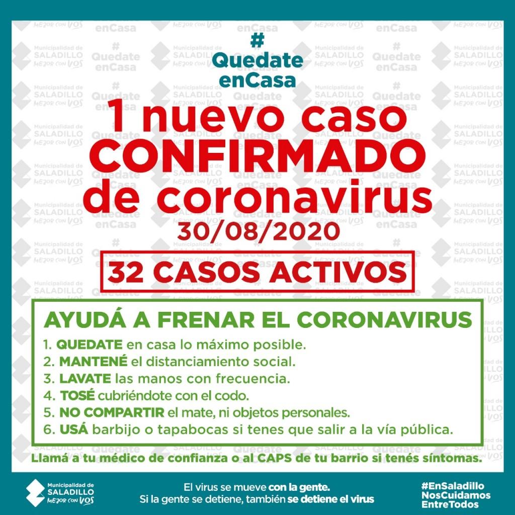 SITUACIÓN EPIDEMIOLÓGICA EN SALADILLO, ARGENTINA Y EL MUNDO al 29/08/2020