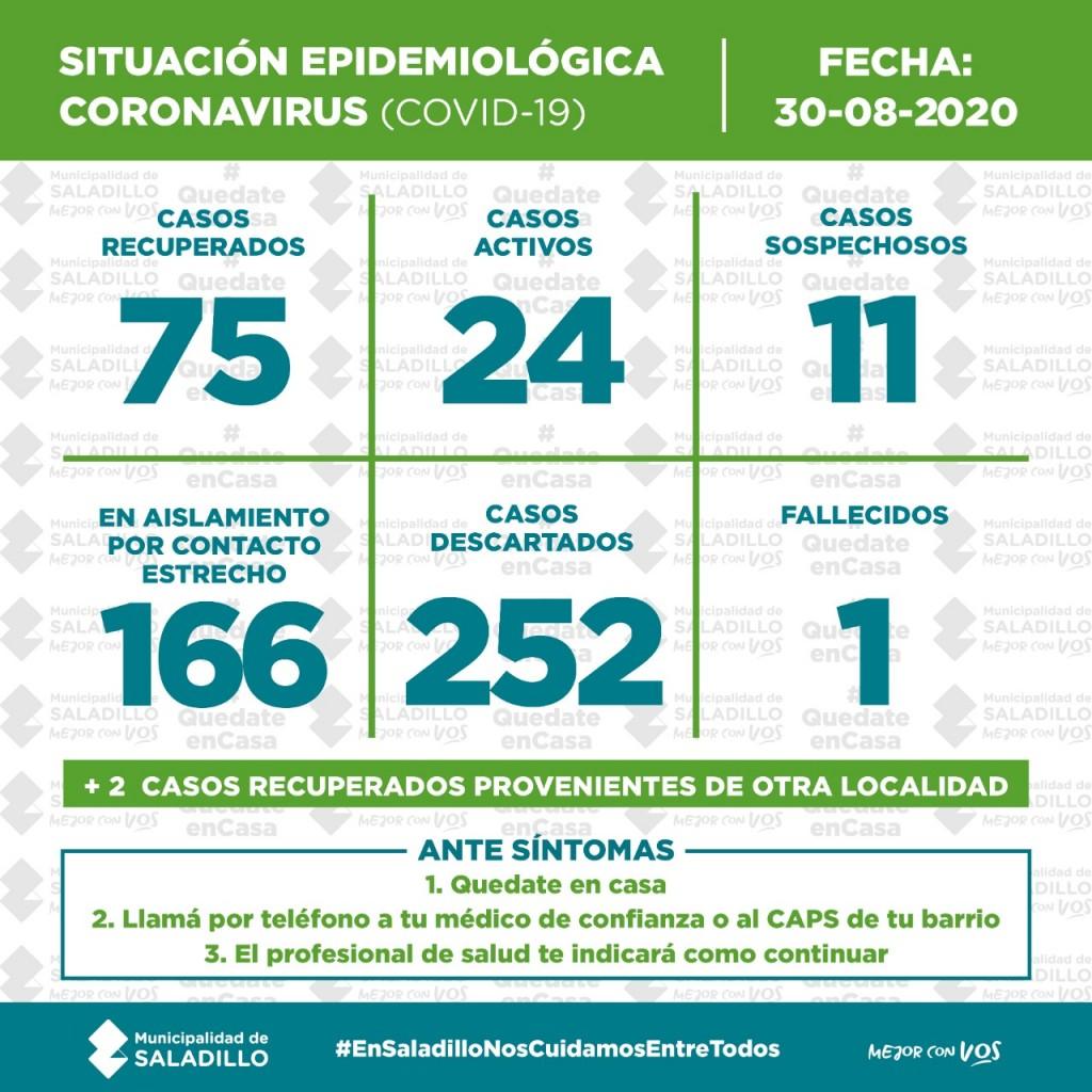 SITUACIÓN EPIDEMIOLÓGICA EN SALADILLO, ARGENTINA Y EL MUNDO al 30/08/2020