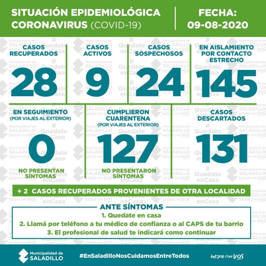 SITUACIÓN EPIDEMIOLÓGICA EN SALADILLO, ARGENTINA Y EL MUNDO al 09/08/2020