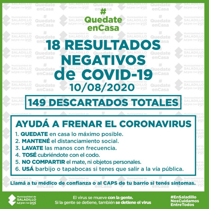 SITUACIÓN EPIDEMIOLÓGICA EN SALADILLO, ARGENTINA Y EL MUNDO al 10/08/2020