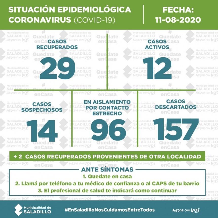SITUACIÓN EPIDEMIOLÓGICA EN SALADILLO, ARGENTINA Y EL MUNDO al 11/08/2020