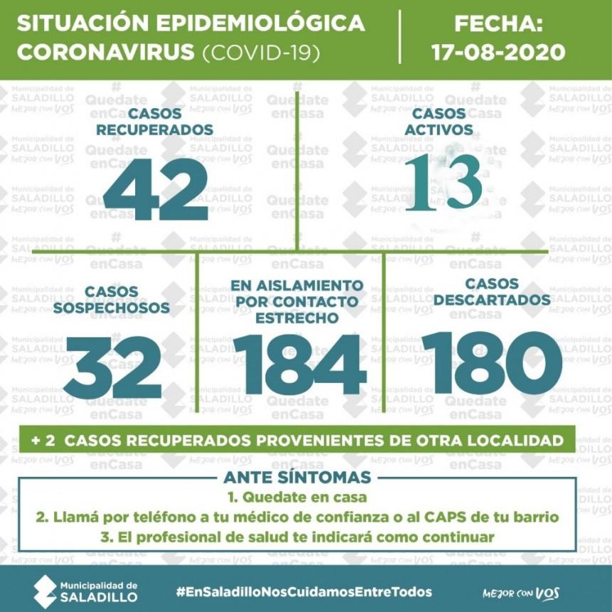 SITUACIÓN EPIDEMIOLÓGICA EN SALADILLO, ARGENTINA Y EL MUNDO al 17/08/2020