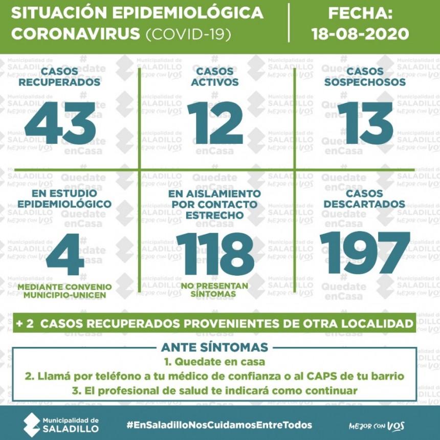 SITUACIÓN EPIDEMIOLÓGICA EN SALADILLO, ARGENTINA Y EL MUNDO al 18/08/20