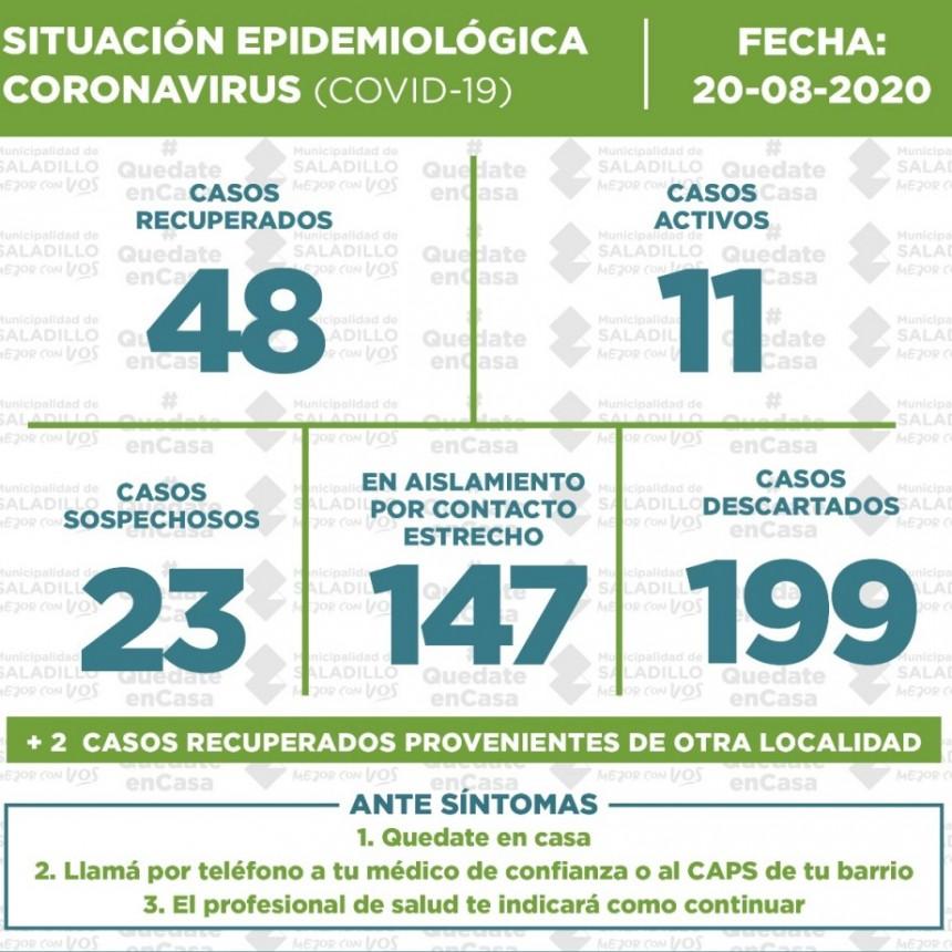SITUACIÓN EPIDEMIOLÓGICA EN SALADILLO, ARGENTINA Y EL MUNDO al 20/08/2020