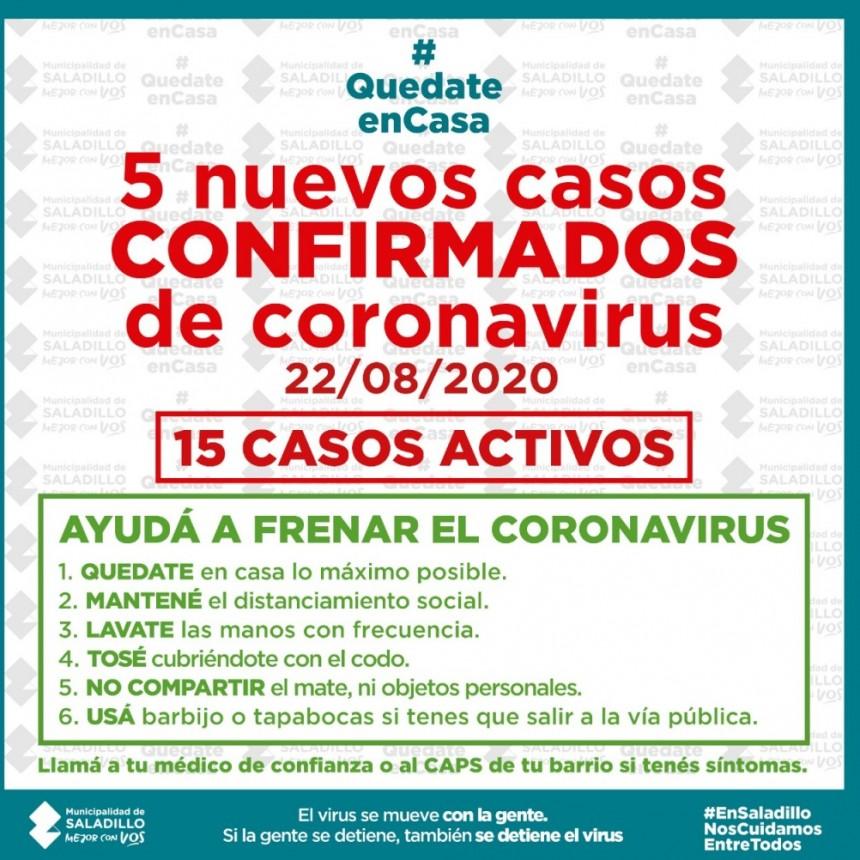 Cinco nuevos casos de covid-19 en Saladillo
