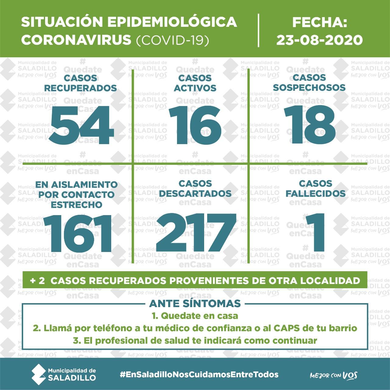 16 casos activos en Saladillo