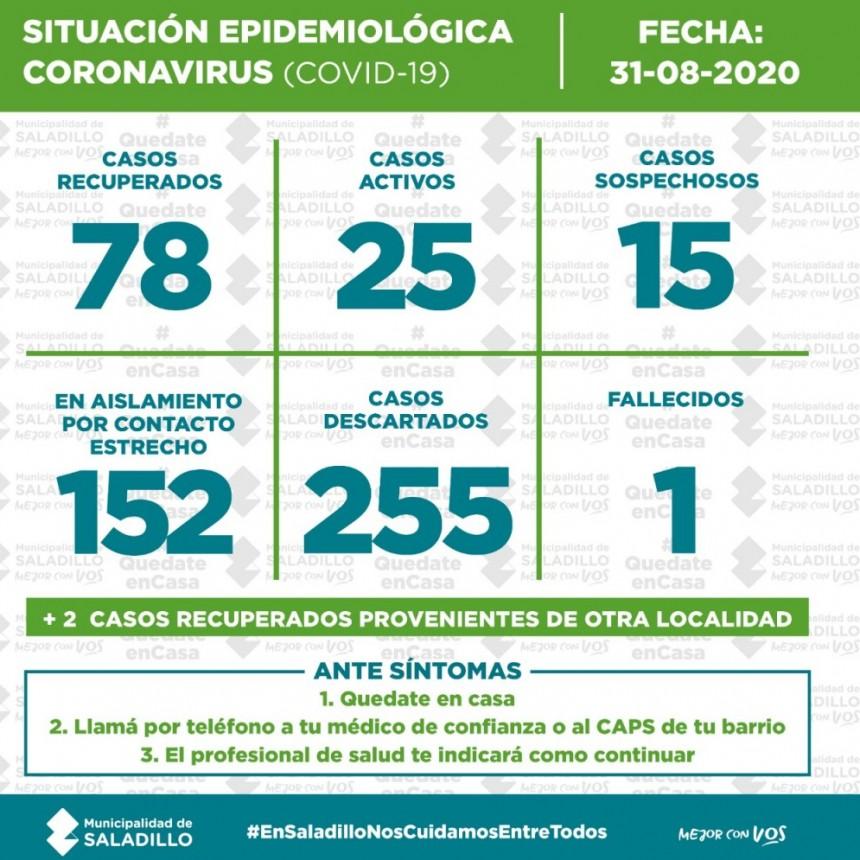 SITUACIÓN EPIDEMIOLÓGICA EN SALADILLO, ARGENTINA Y EL MUNDO al 31/08/2020