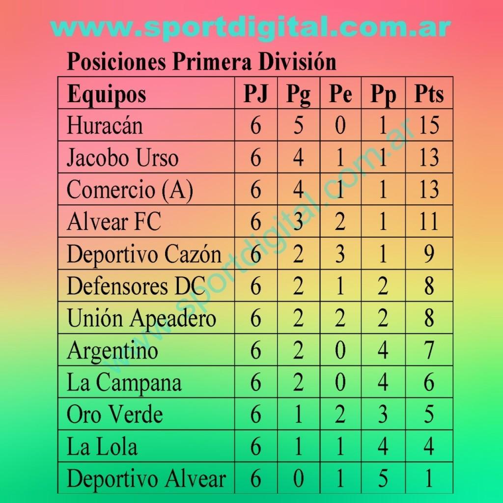 Vuelve el Torneo de Primera División en Saladillo y Alvear
