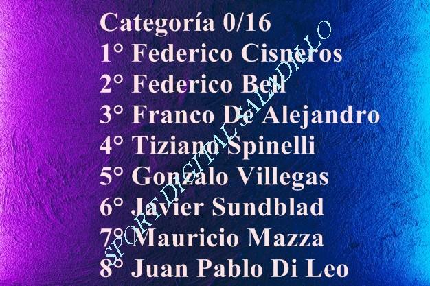 Golf: Federico Cisneros y Jorge Manganiello ganaron el Torneo de los Sábados