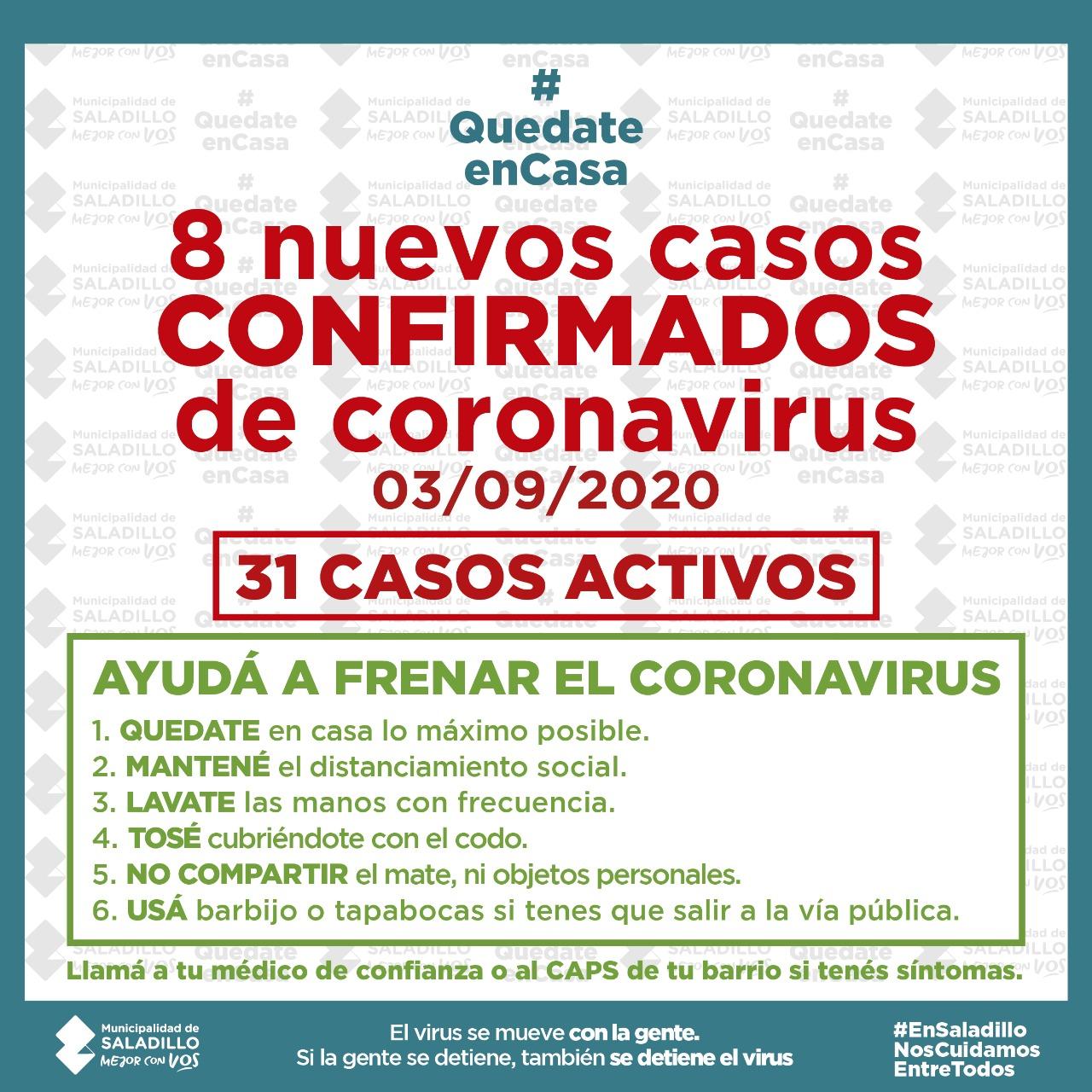 SITUACIÓN EPIDEMIOLÓGICA EN SALADILLO, ARGENTINA Y EL MUNDO al 03/09/2020