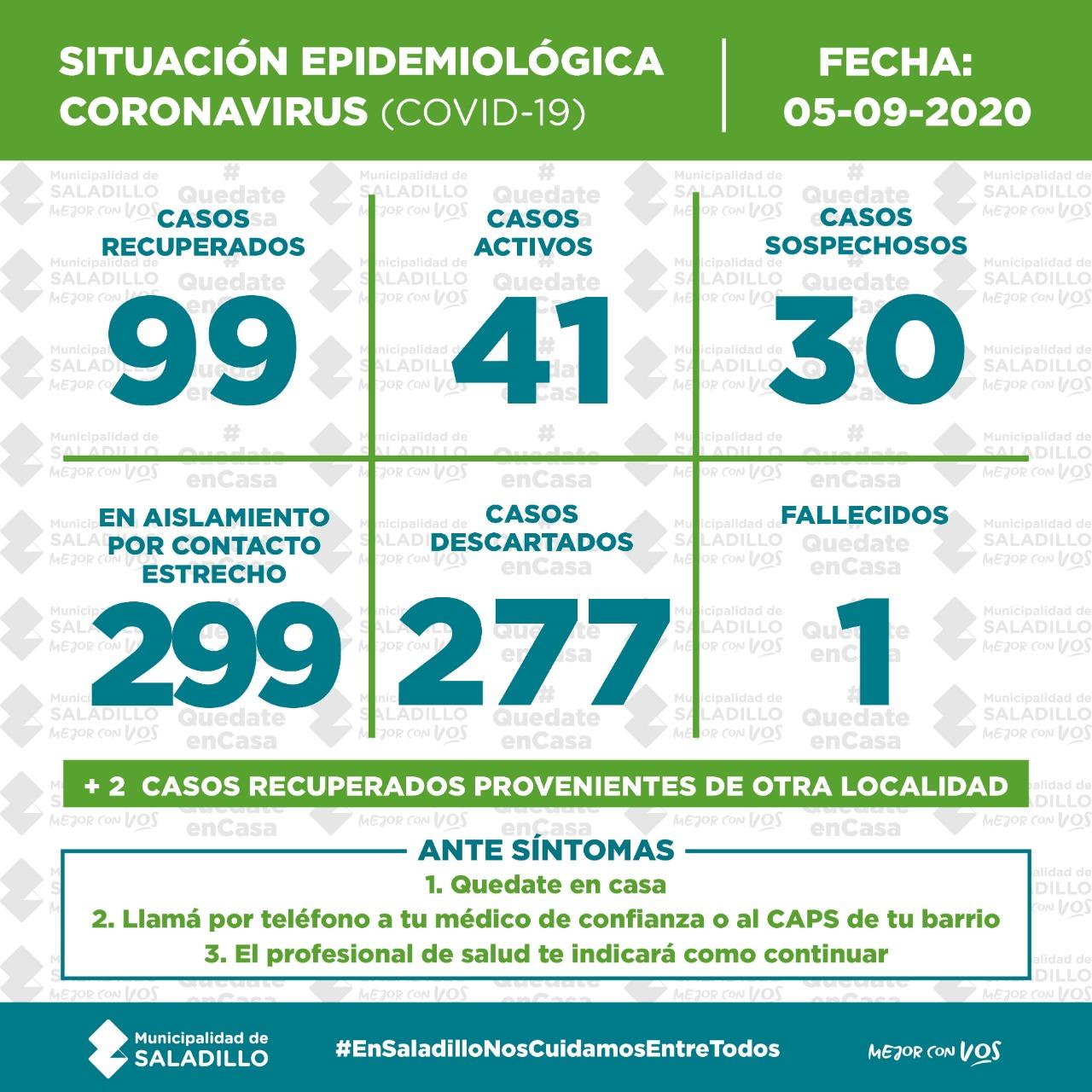 SITUACIÓN EPIDEMIOLÓGICA EN SALADILLO al 05/9/2020