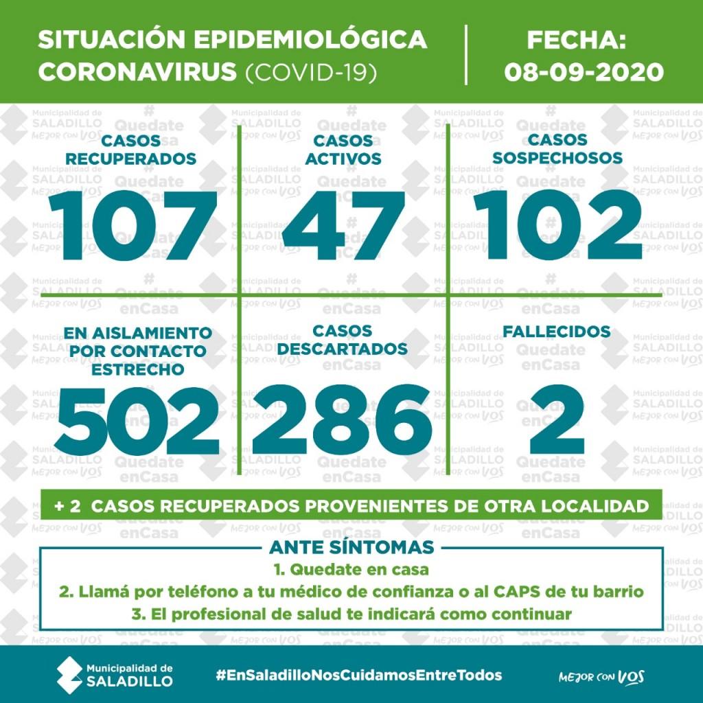 SITUACIÓN EPIDEMIOLÓGICA EN SALADILLO, ARGENTINA Y EL MUNDO al 08/09/2020
