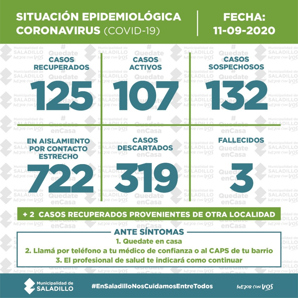 SITUACIÓN EPIDEMIOLÓGICA EN SALADILLO, ARGENTINA Y EL MUNDO al 11/09/2020